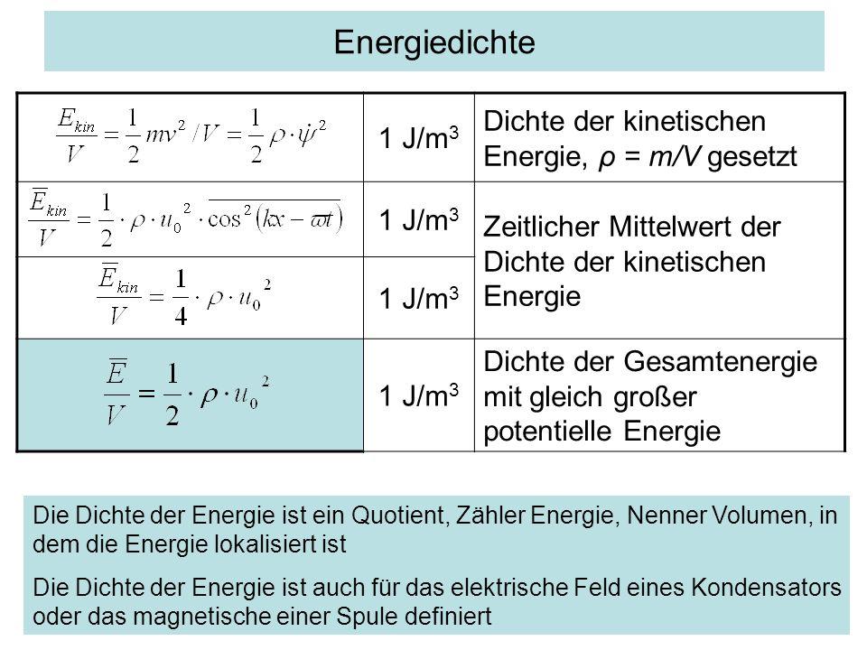 Energiedichte Dichte der kinetischen Energie, ρ = m/V gesetzt 1 J/m3