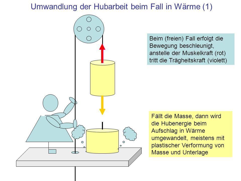 Umwandlung der Hubarbeit beim Fall in Wärme (1)