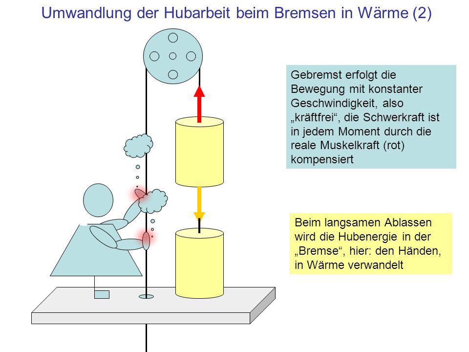 Umwandlung der Hubarbeit beim Bremsen in Wärme (2)