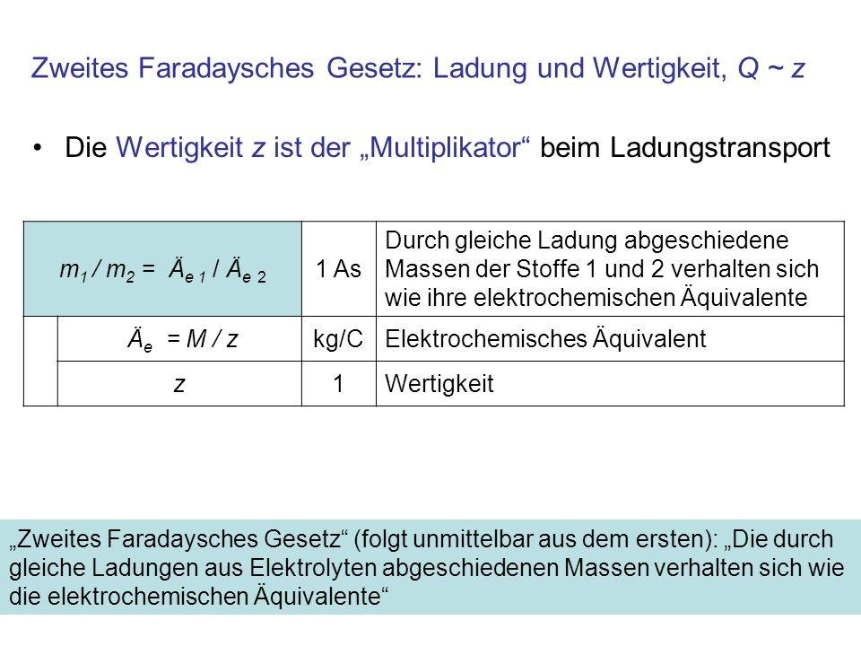 Zweites Faradaysches Gesetz: Ladung und Wertigkeit, Q ~ z