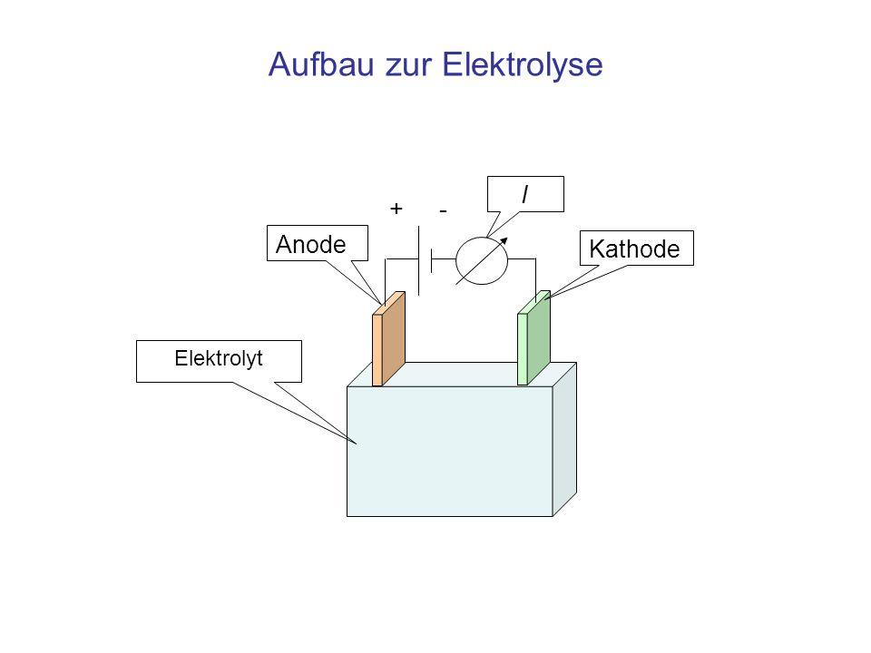Aufbau zur Elektrolyse