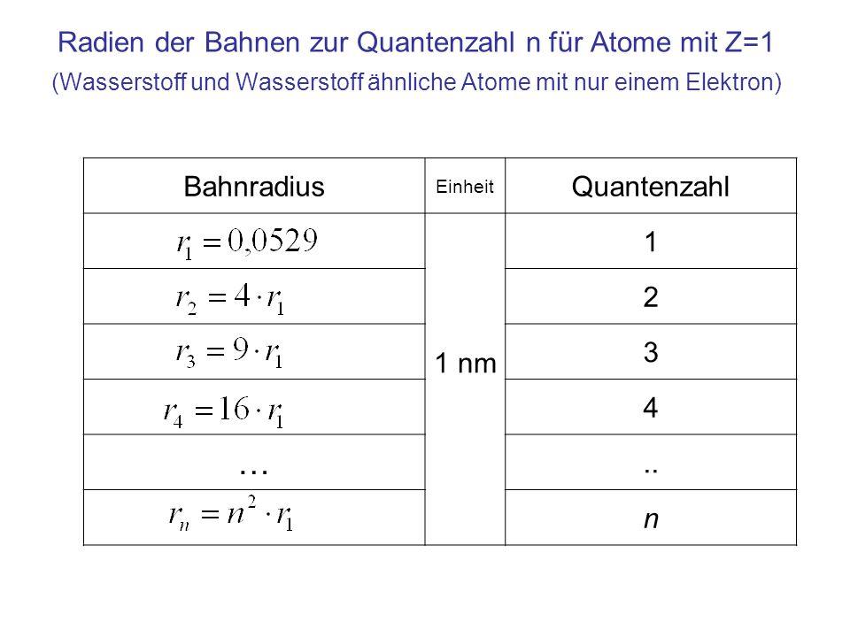 Radien der Bahnen zur Quantenzahl n für Atome mit Z=1 (Wasserstoff und Wasserstoff ähnliche Atome mit nur einem Elektron)