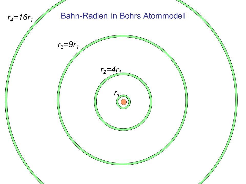 Bahn-Radien in Bohrs Atommodell