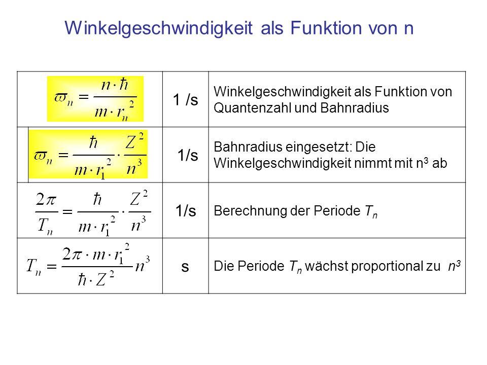 Winkelgeschwindigkeit als Funktion von n