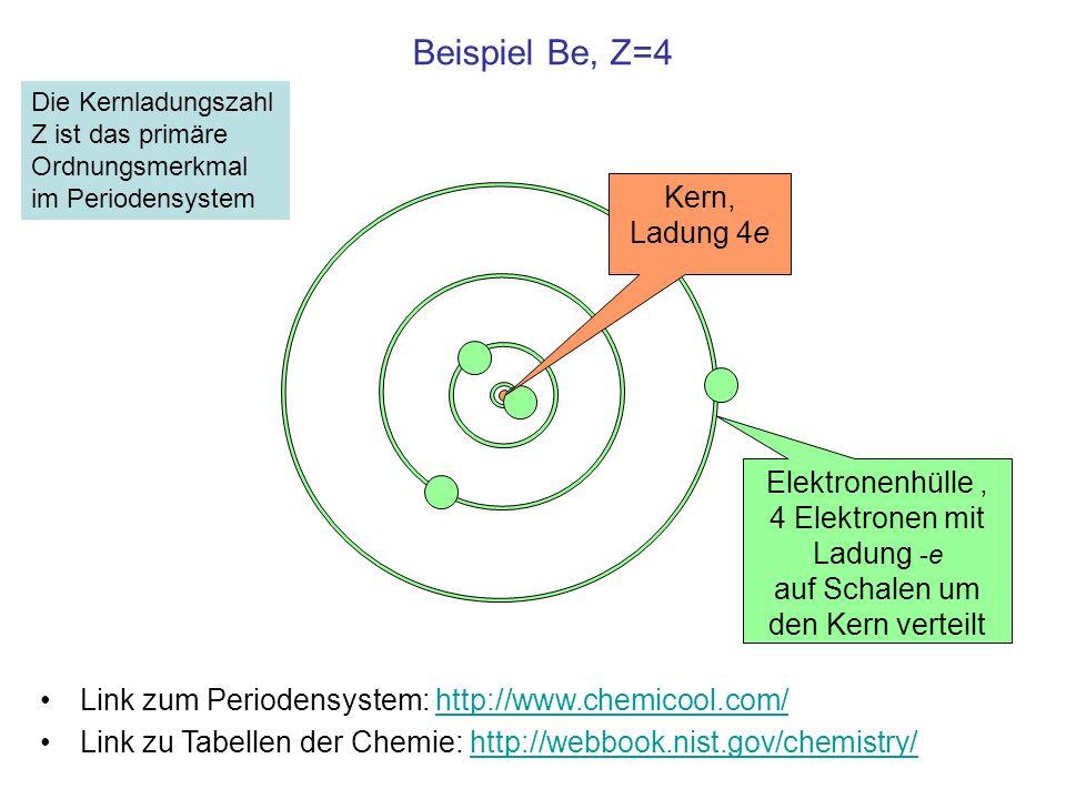 Beispiel Be, Z=4 Kern, Ladung 4e Elektronenhülle ,