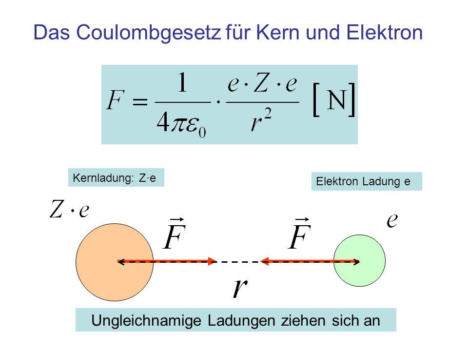 Das Coulombgesetz für Kern und Elektron