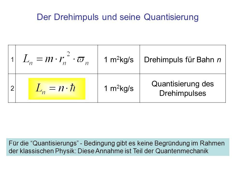 Der Drehimpuls und seine Quantisierung