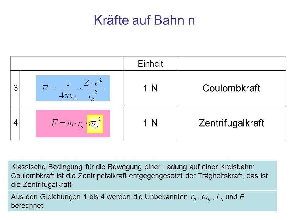 Kräfte auf Bahn n 1 N Coulombkraft Zentrifugalkraft Einheit 3 4