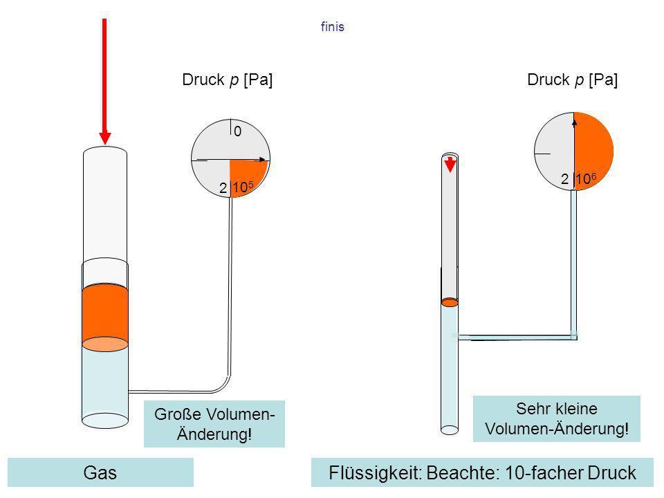 Flüssigkeit: Beachte: 10-facher Druck