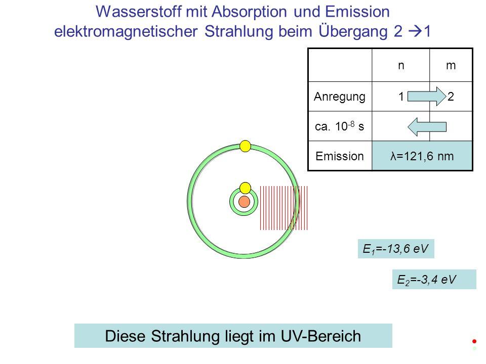 Diese Strahlung liegt im UV-Bereich