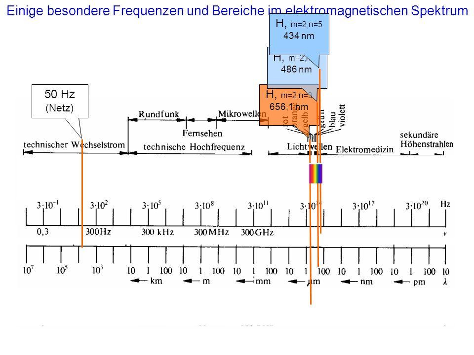 Einige besondere Frequenzen und Bereiche im elektromagnetischen Spektrum