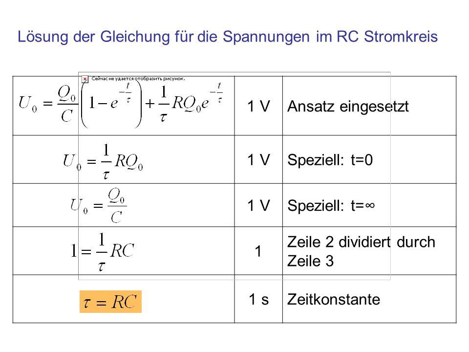 Lösung der Gleichung für die Spannungen im RC Stromkreis