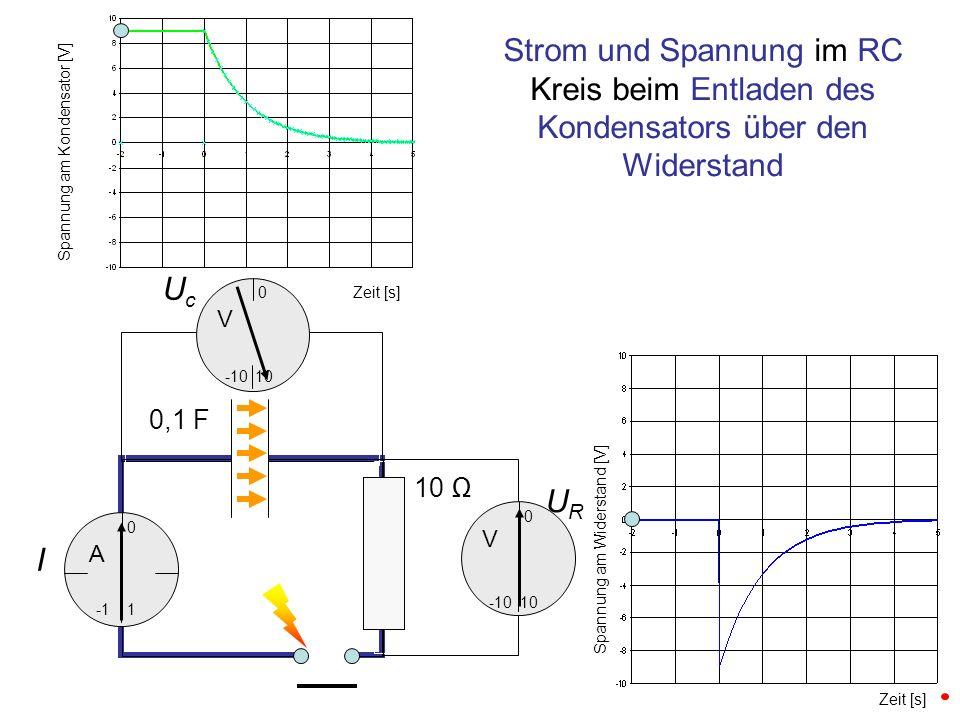 Strom und Spannung im RC Kreis beim Entladen des Kondensators über den Widerstand