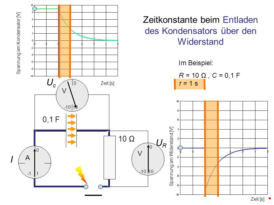 Zeitkonstante beim Entladen des Kondensators über den Widerstand