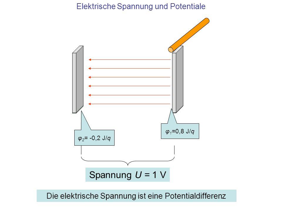 Spannung U = 1 V Elektrische Spannung und Potentiale