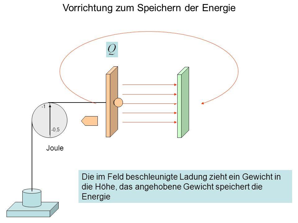 Vorrichtung zum Speichern der Energie