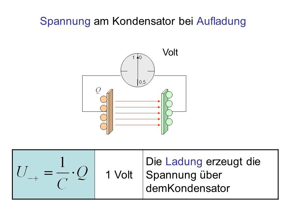 Spannung am Kondensator bei Aufladung
