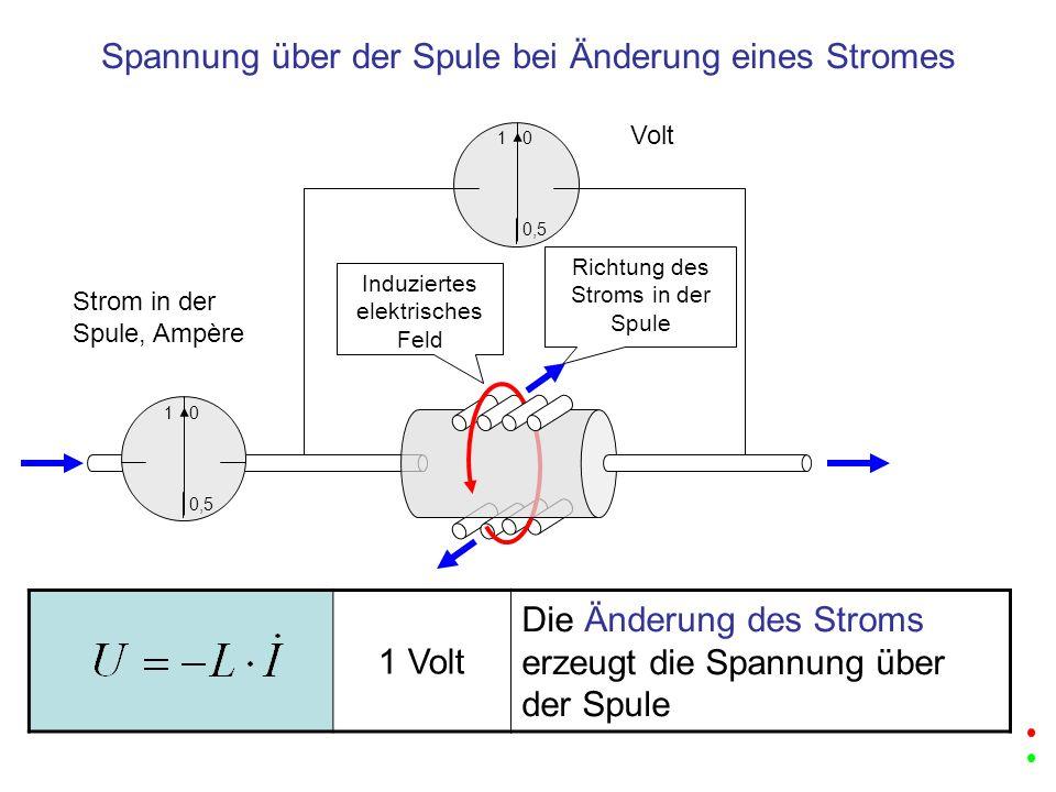 Spannung über der Spule bei Änderung eines Stromes