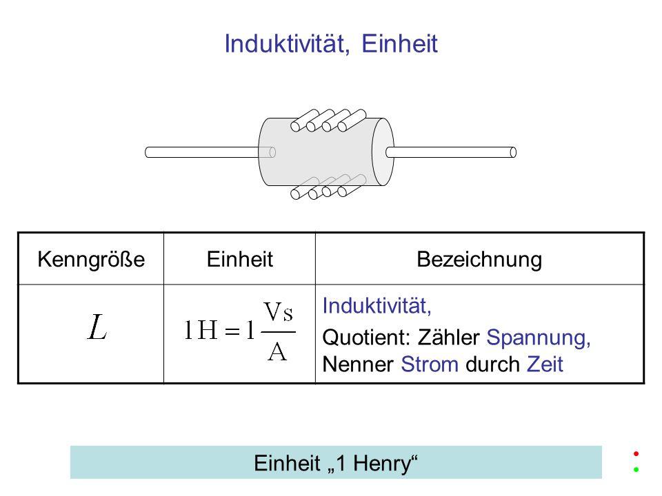 Induktivität, Einheit Kenngröße Einheit Bezeichnung Induktivität,
