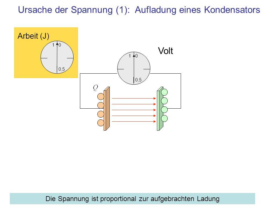 Ursache der Spannung (1): Aufladung eines Kondensators
