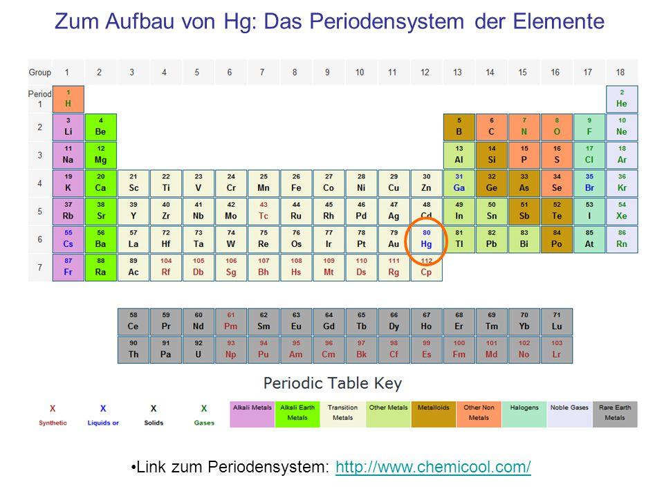 Zum Aufbau von Hg: Das Periodensystem der Elemente