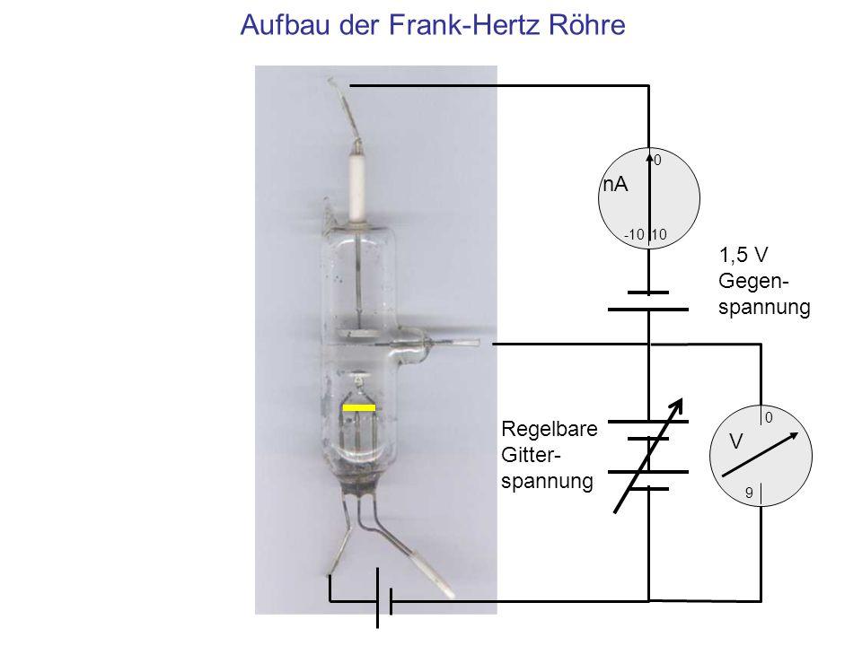 Aufbau der Frank-Hertz Röhre