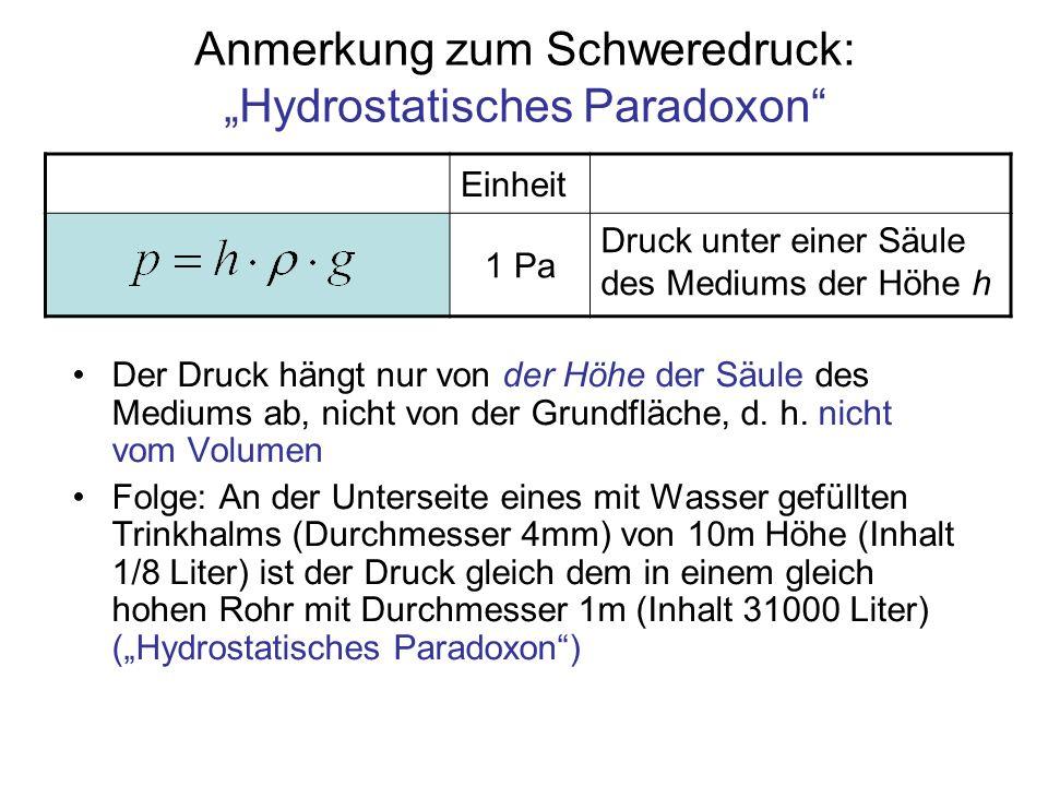 """Anmerkung zum Schweredruck: """"Hydrostatisches Paradoxon"""
