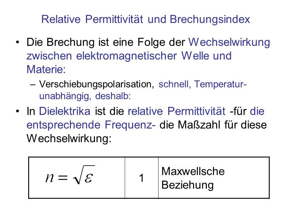 Relative Permittivität und Brechungsindex