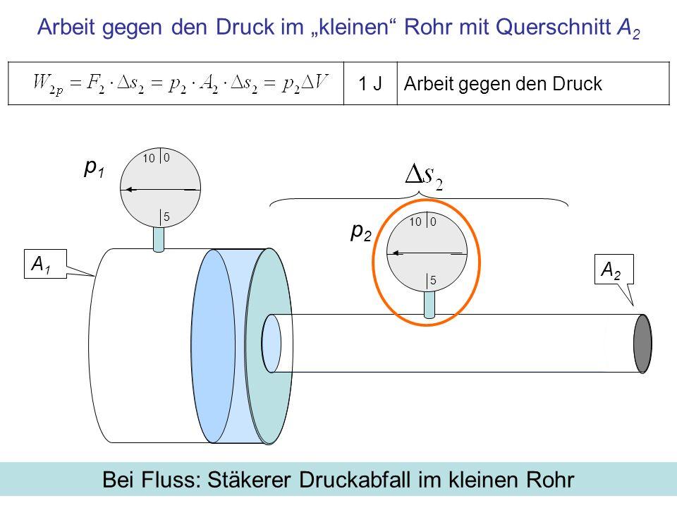 """Arbeit gegen den Druck im """"kleinen Rohr mit Querschnitt A2"""