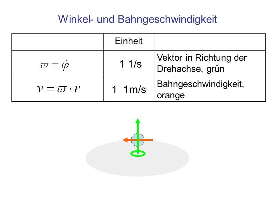 Winkel- und Bahngeschwindigkeit
