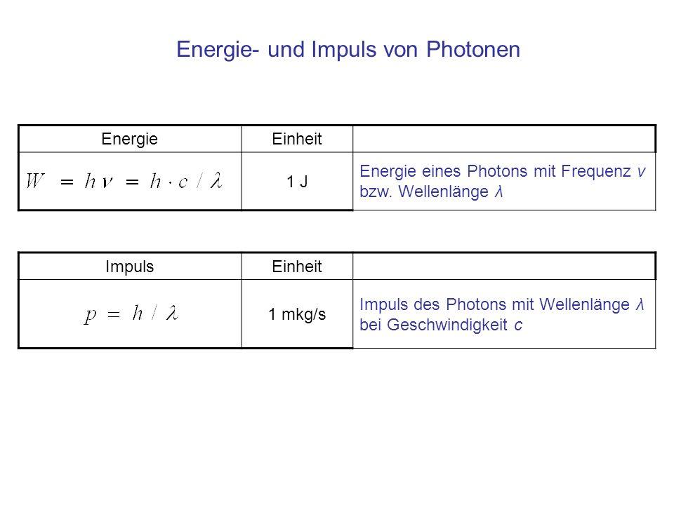 Energie- und Impuls von Photonen