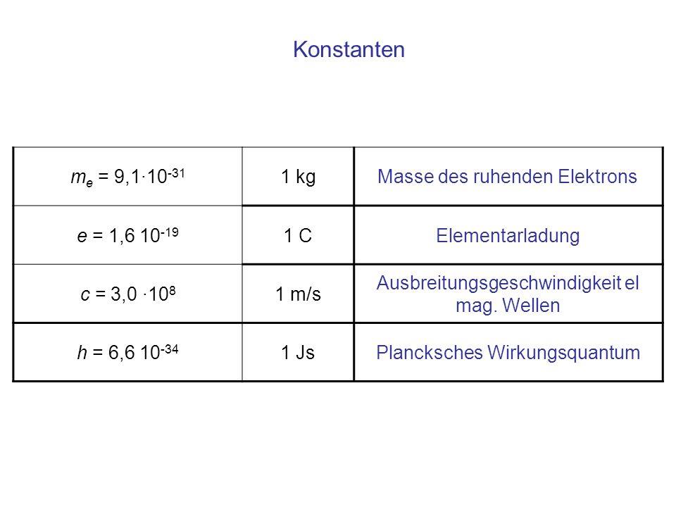 Konstanten me = 9,1·10-31 1 kg Masse des ruhenden Elektrons