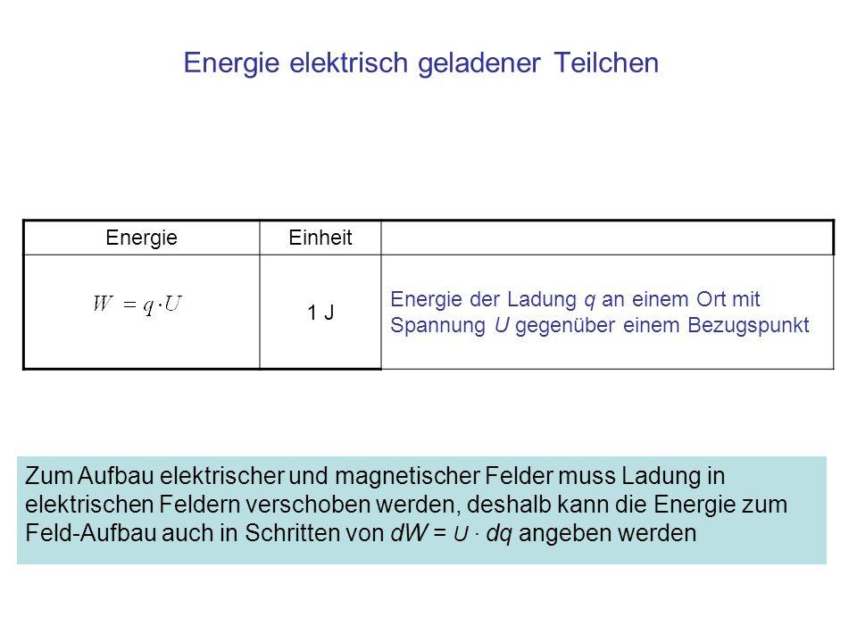 Energie elektrisch geladener Teilchen