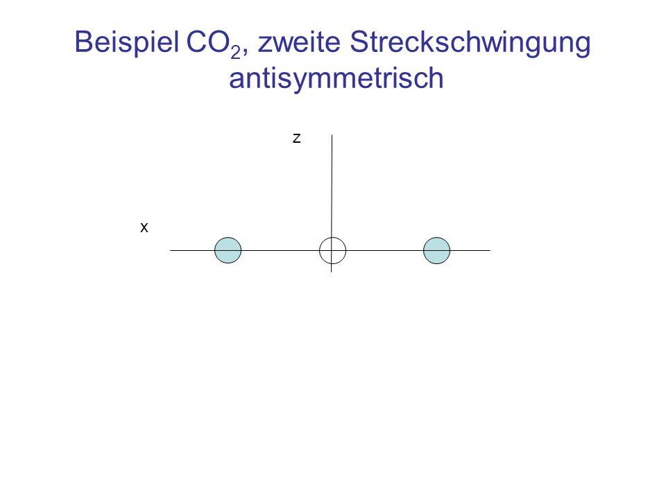 Beispiel CO2, zweite Streckschwingung antisymmetrisch