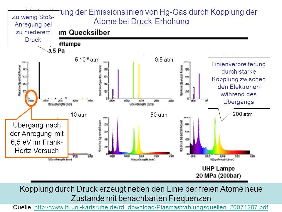 Verbreiterung der Emissionslinien von Hg-Gas durch Kopplung der Atome bei Druck-Erhöhung