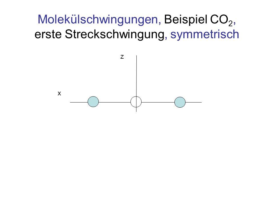 Molekülschwingungen, Beispiel CO2, erste Streckschwingung, symmetrisch