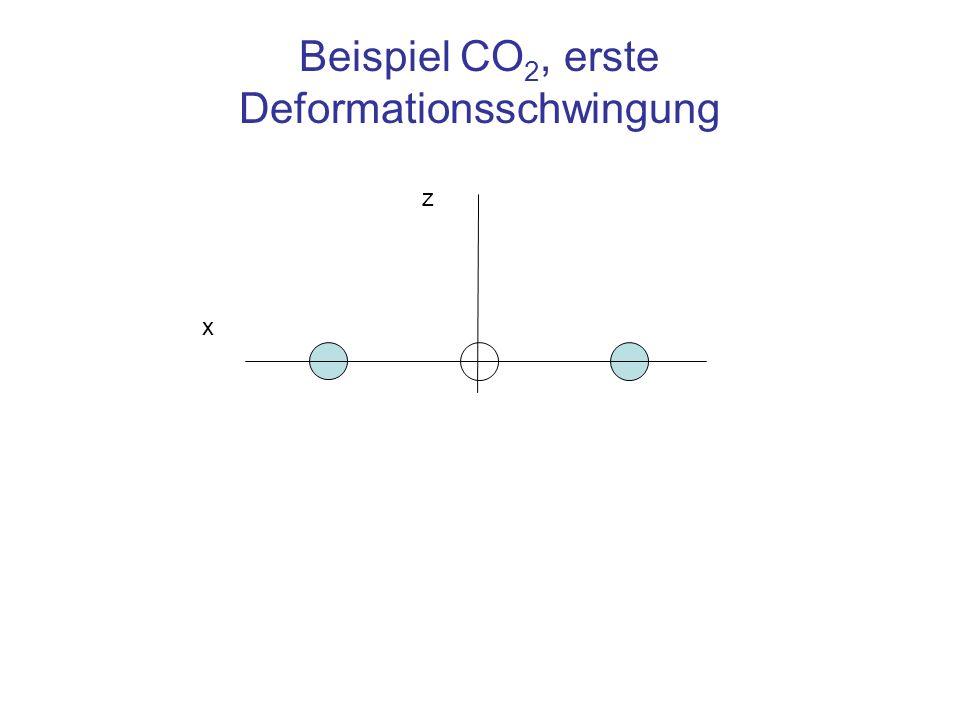 Beispiel CO2, erste Deformationsschwingung