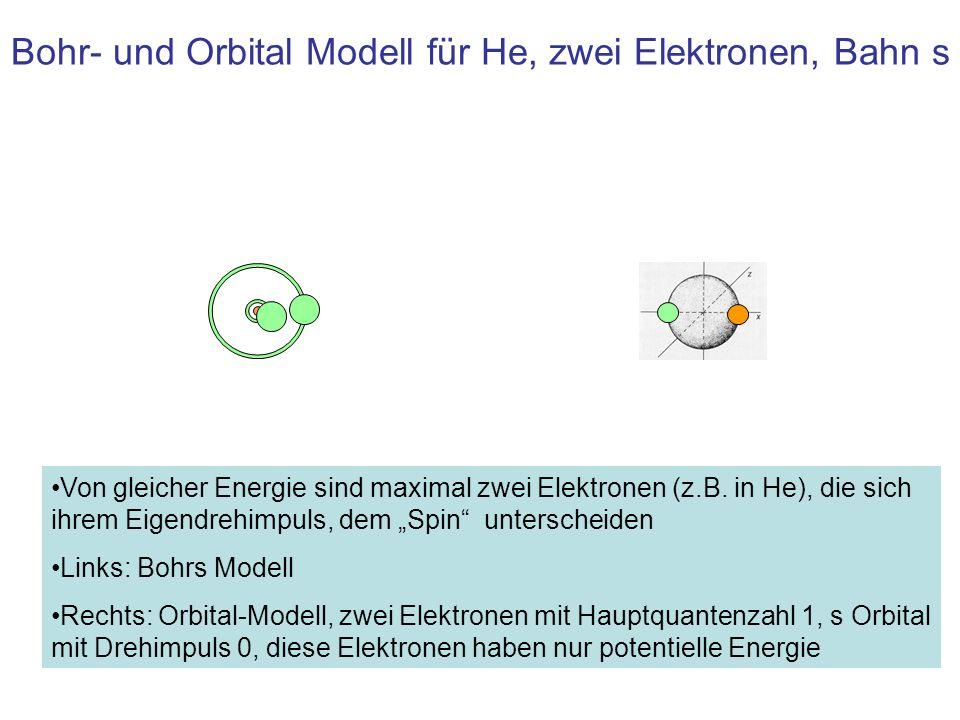 Bohr- und Orbital Modell für He, zwei Elektronen, Bahn s