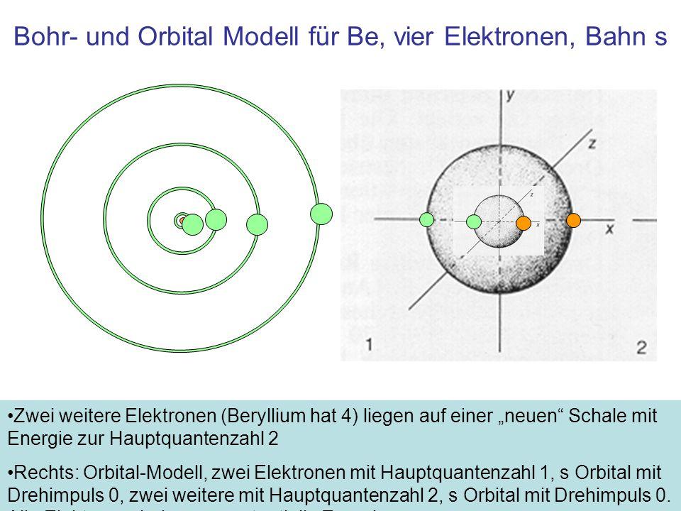 Bohr- und Orbital Modell für Be, vier Elektronen, Bahn s