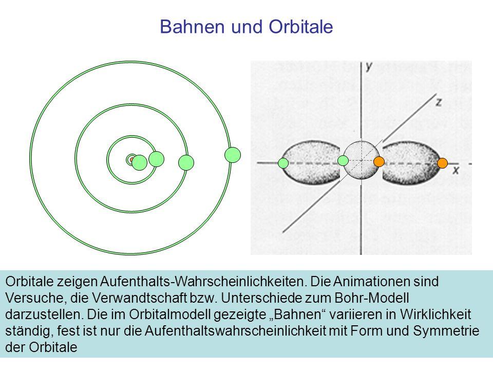 Bahnen und Orbitale
