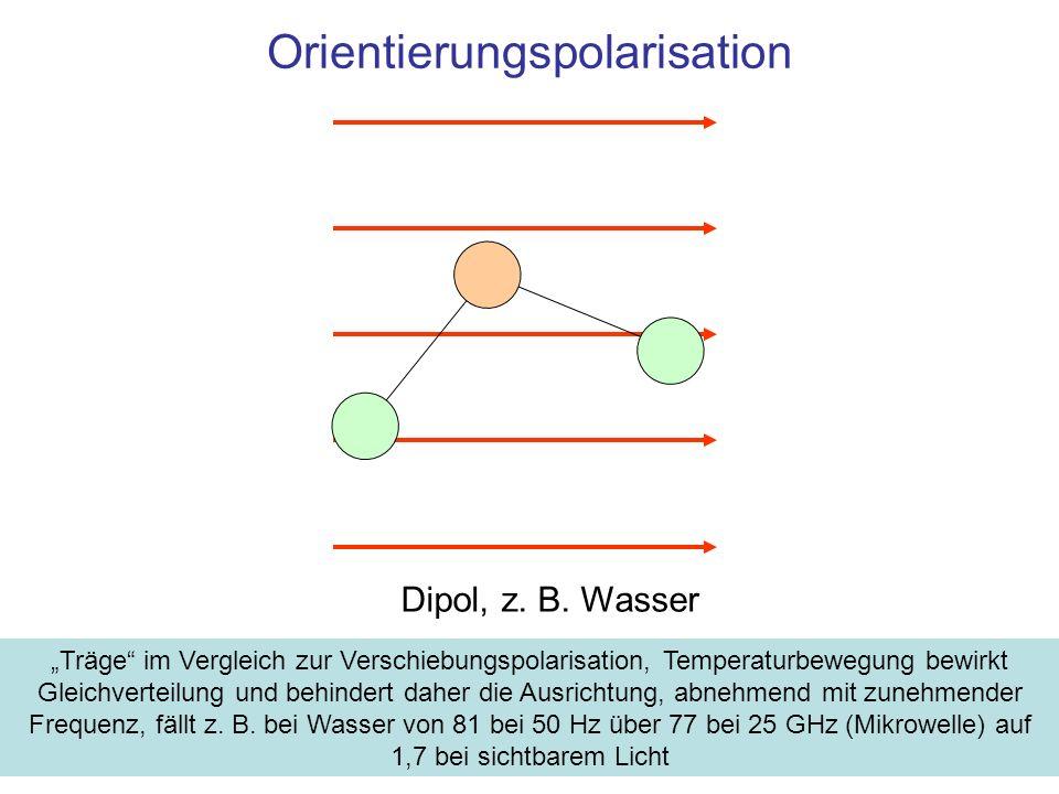Orientierungspolarisation