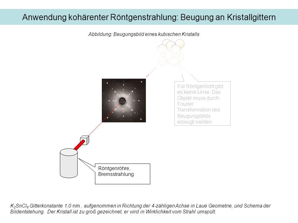 Anwendung kohärenter Röntgenstrahlung: Beugung an Kristallgittern