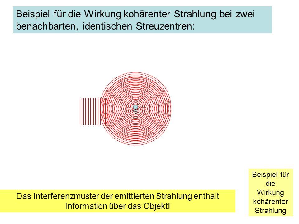 Beispiel für die Wirkung kohärenter Strahlung