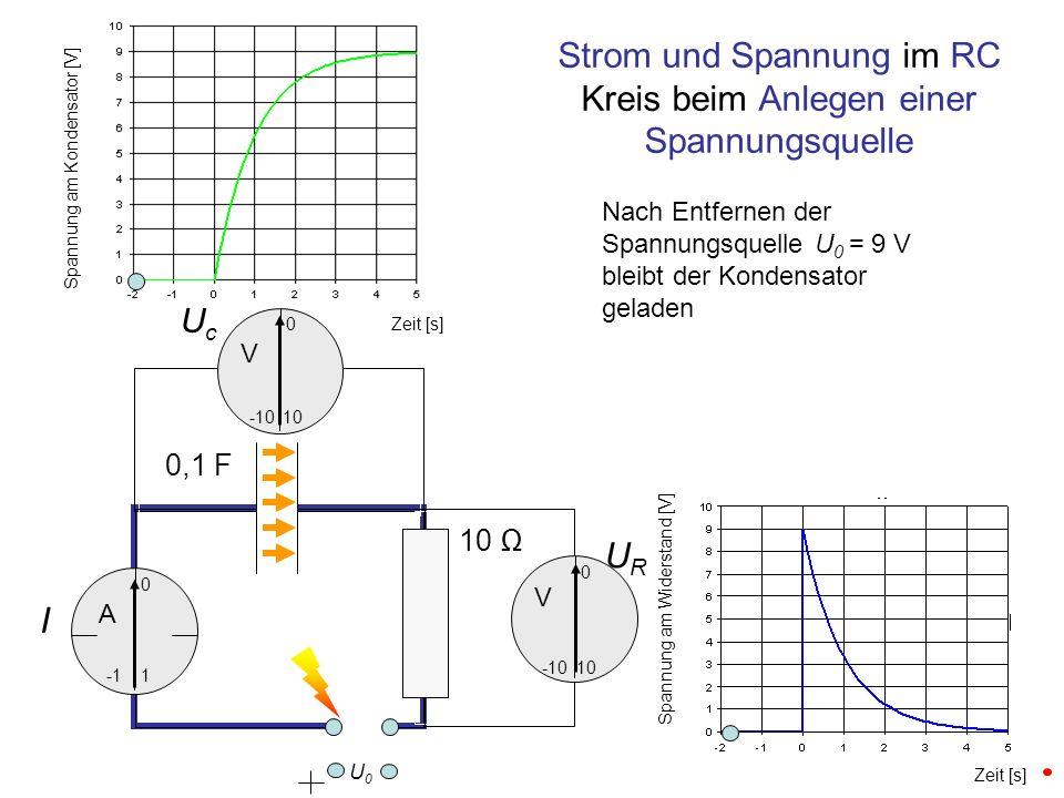 Strom und Spannung im RC Kreis beim Anlegen einer Spannungsquelle