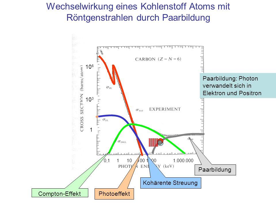 Wechselwirkung eines Kohlenstoff Atoms mit Röntgenstrahlen durch Paarbildung