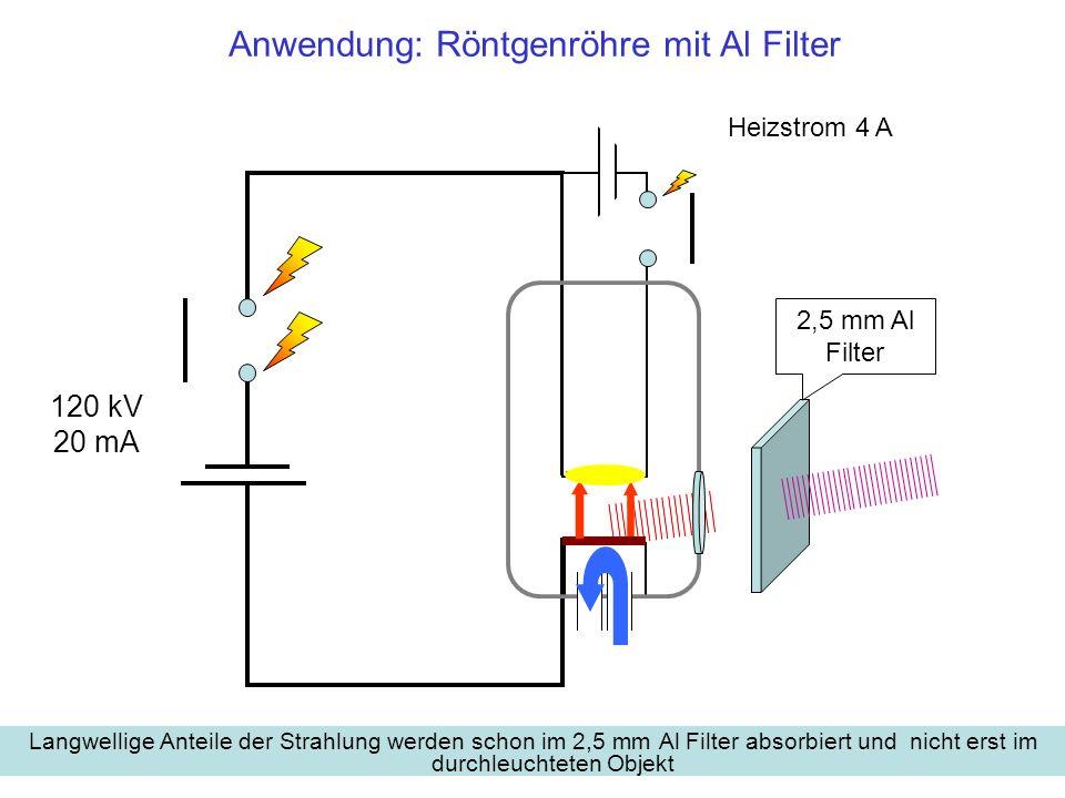 Anwendung: Röntgenröhre mit Al Filter