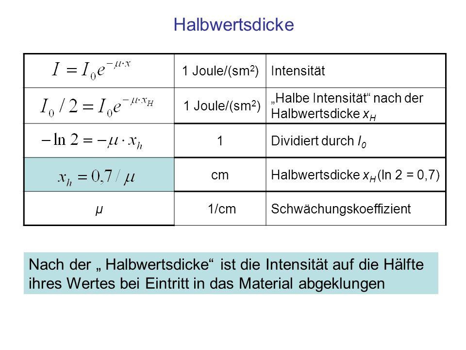 "Halbwertsdicke 1 Joule/(sm2) Intensität. ""Halbe Intensität nach der Halbwertsdicke xH. 1. Dividiert durch I0."