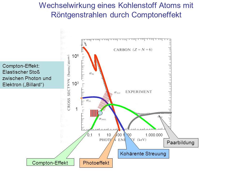Wechselwirkung eines Kohlenstoff Atoms mit Röntgenstrahlen durch Comptoneffekt