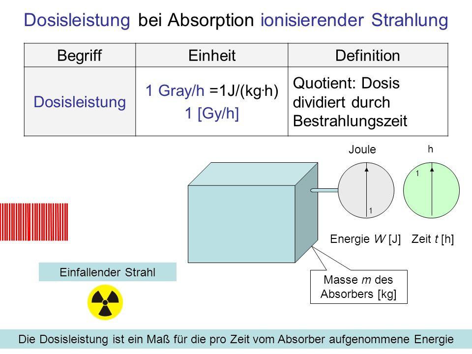 Dosisleistung bei Absorption ionisierender Strahlung