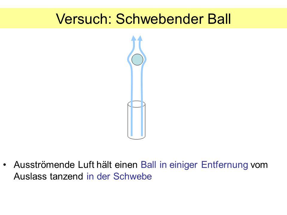 Versuch: Schwebender Ball